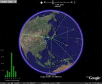 GPS Animation and Charts, Google Earth