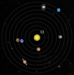 location of the planets in the solar system - photo #8