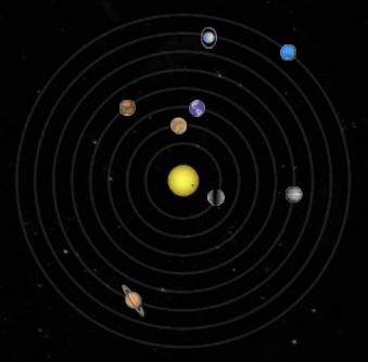 Planets Orbit around the Sun - Pics about space